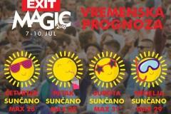 Vremenska prognoza za Exit: Vedro i sunčano sa puno zabave!