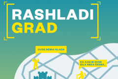 Poziv Beograđanima da učestvuju u mapiranju klimatskih izazova