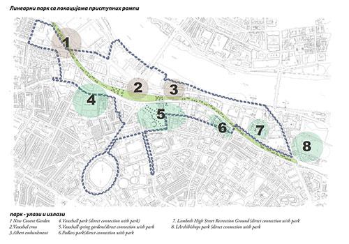 Biciklističke staze: Vauxhall linear green park