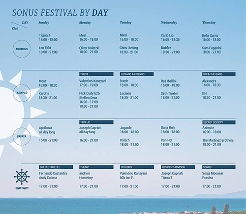 Sonus festival dnevni program