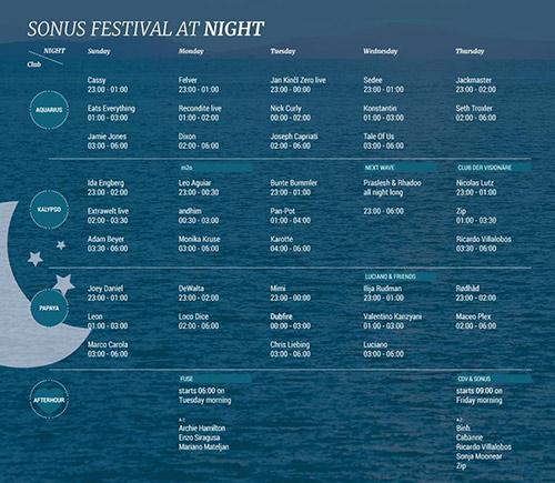 Sonus festival noćni program